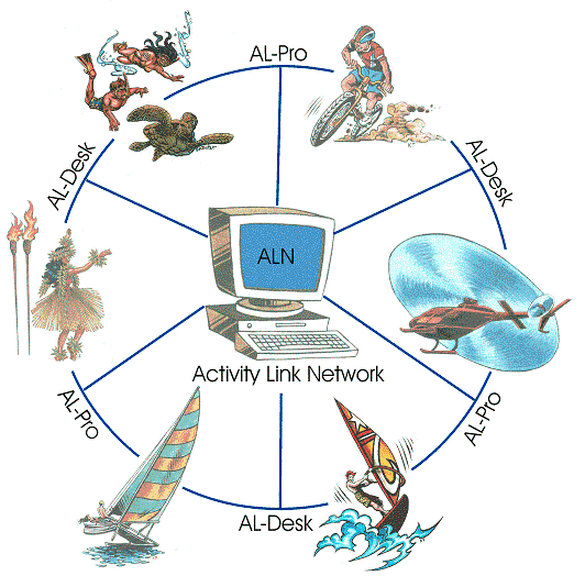 ActivityLinkSystems